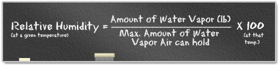 Relative Humidity (at a given temp) equals the amount of Water Vapor (pounds) over Max amount of water vapor the air can hold equals 100 (at that temp)
