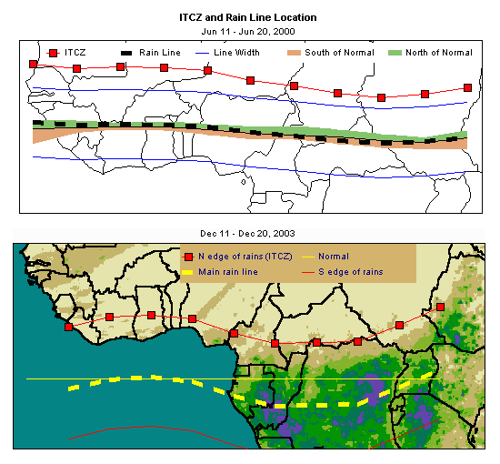 Intertropical convergence zone (ITCZ) and rain location. Contact your instructor if you are unable to see or interpret this graphic.